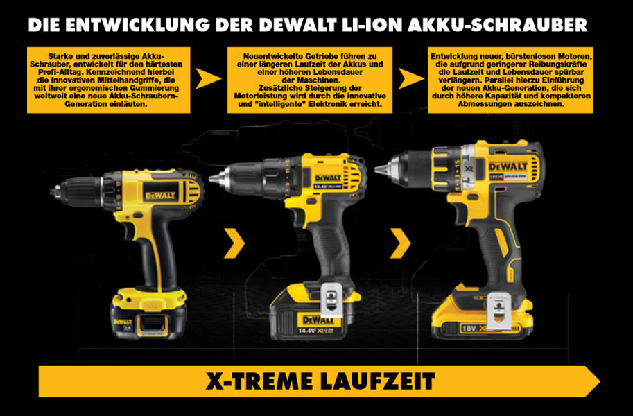 dewalt akkuschrauber g nstig. Black Bedroom Furniture Sets. Home Design Ideas